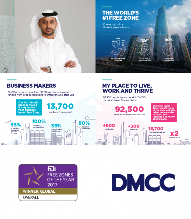 DMCC makes history with 'Global Free Zone of the Year' Award for 3rd
